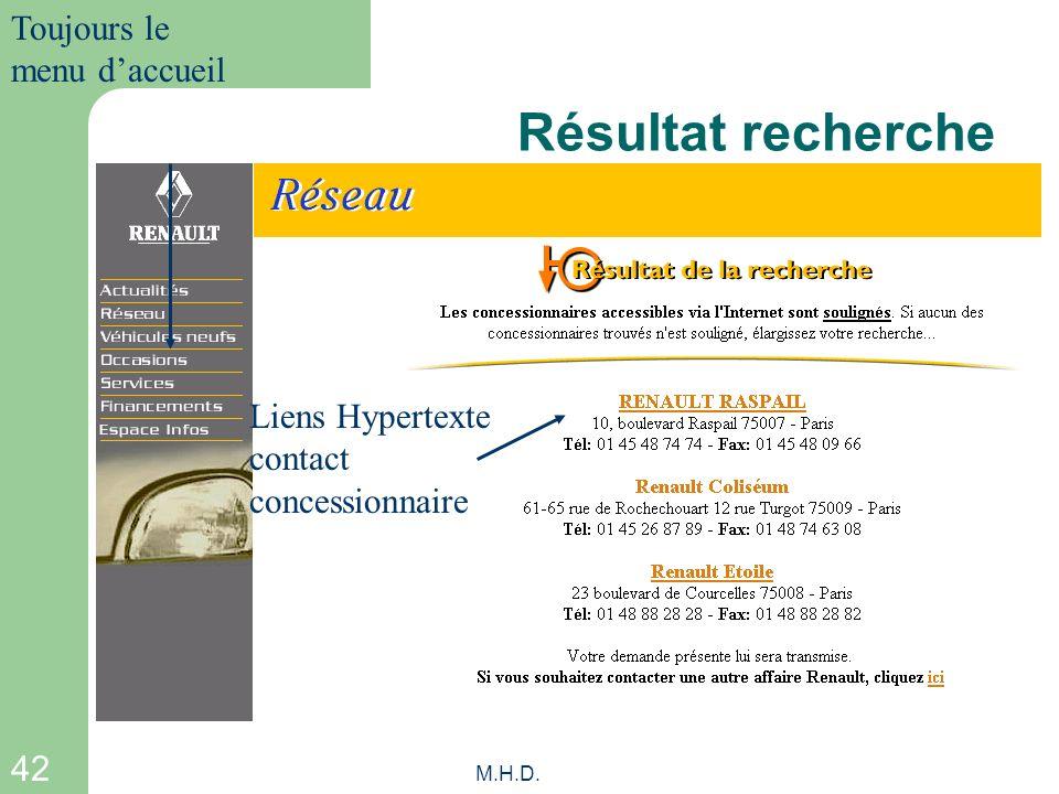 42 M.H.D. Résultat recherche Liens Hypertexte contact concessionnaire Toujours le menu daccueil
