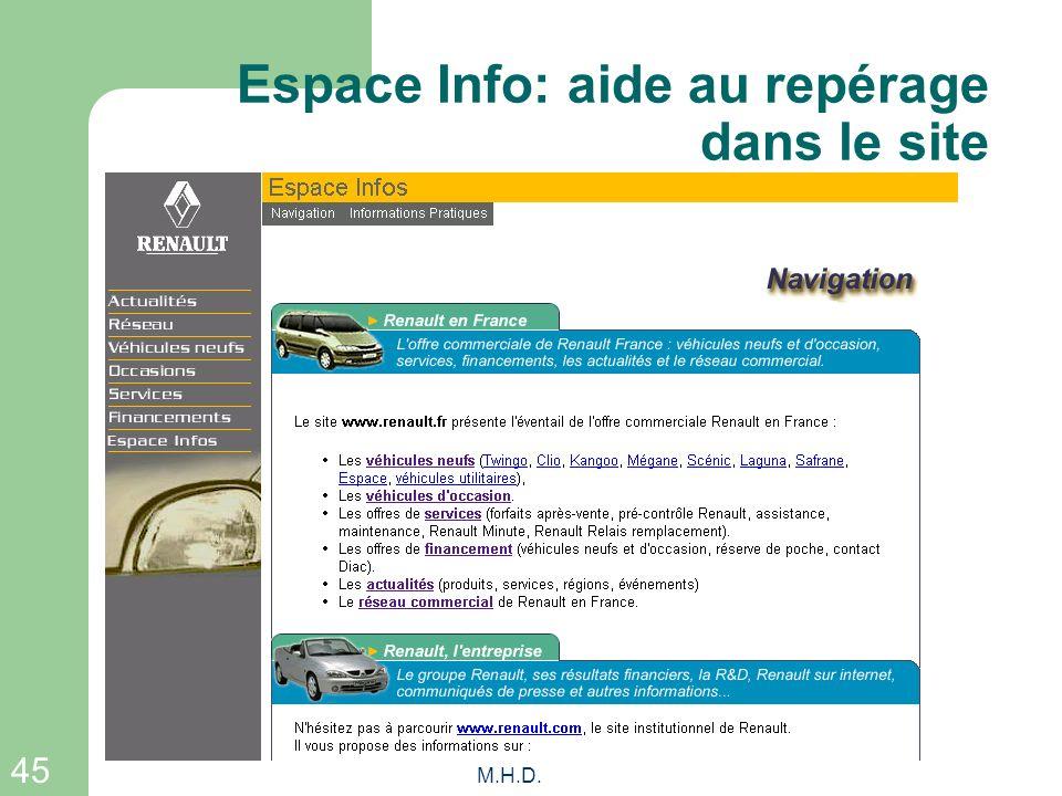 45 M.H.D. Espace Info: aide au repérage dans le site