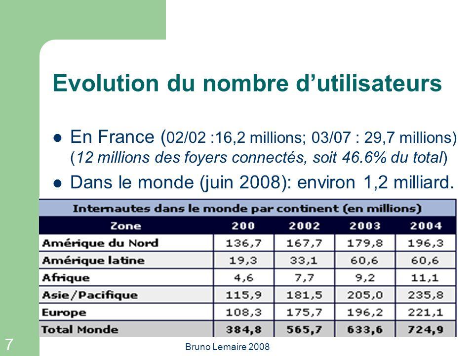 7 Bruno Lemaire 2008 Evolution du nombre dutilisateurs En France ( 02/02 :16,2 millions; 03/07 : 29,7 millions) (12 millions des foyers connectés, soi