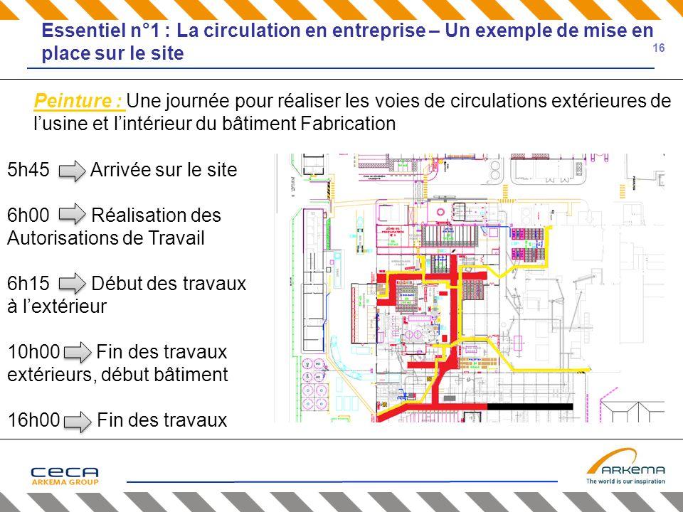 Essentiel n°1 : La circulation en entreprise – Un exemple de mise en place sur le site Peinture : Une journée pour réaliser les voies de circulations