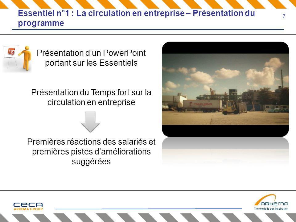 Essentiel n°1 : La circulation en entreprise – Présentation du programme Présentation dun PowerPoint portant sur les Essentiels Présentation du Temps