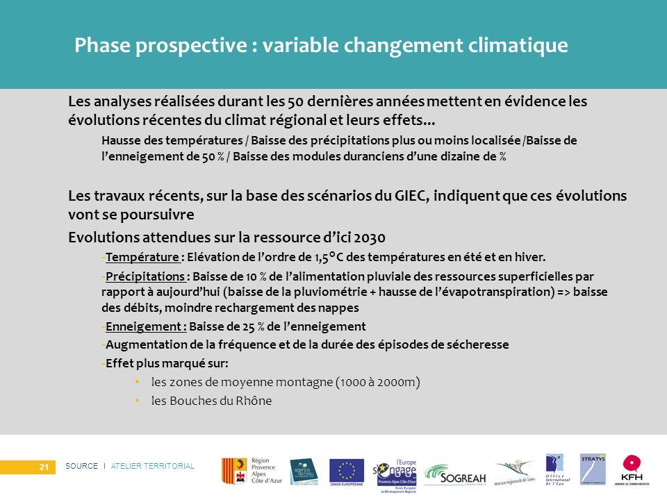 SOURCE I ATELIER TERRITORIAL 21 Phase prospective : variable changement climatique Les analyses réalisées durant les 50 dernières années mettent en év