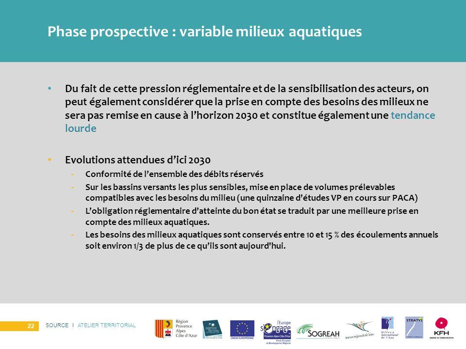 SOURCE I ATELIER TERRITORIAL 22 Phase prospective : variable milieux aquatiques Du fait de cette pression réglementaire et de la sensibilisation des a