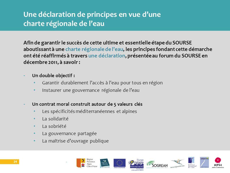 SOURCE I ATELIER TERRITORIAL 24 Une déclaration de principes en vue dune charte régionale de leau Afin de garantir le succès de cette ultime et essent
