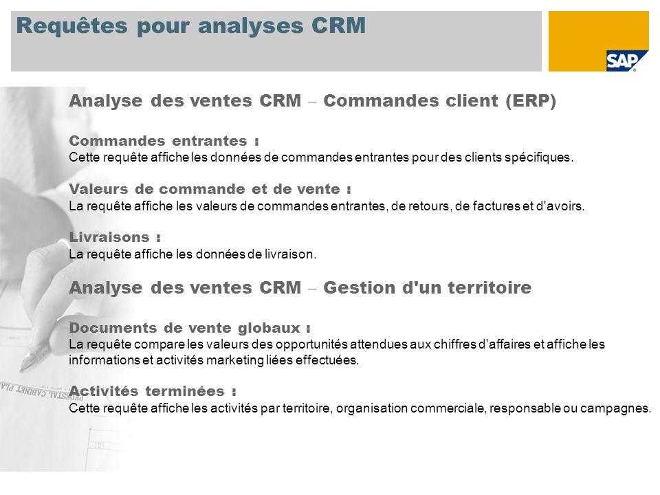 Requêtes pour analyses CRM Analyse du service CRM Nombre de réclamations de service : Cette requête affiche les cinq motifs principaux de réclamations liées aux services et le nombre de réclamations effectuées.
