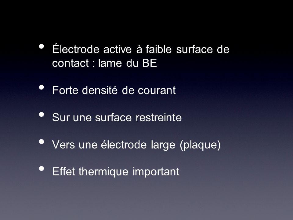 Électrode active à faible surface de contact : lame du BE Forte densité de courant Sur une surface restreinte Vers une électrode large (plaque) Effet