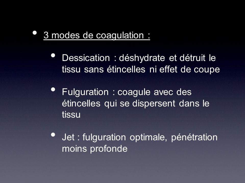 3 modes de coagulation : Dessication : déshydrate et détruit le tissu sans étincelles ni effet de coupe Fulguration : coagule avec des étincelles qui
