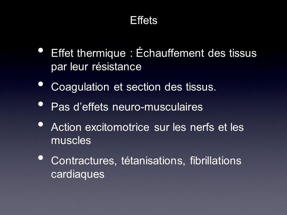 Effet thermique : Échauffement des tissus par leur résistance Coagulation et section des tissus. Pas deffets neuro-musculaires Action excitomotrice su