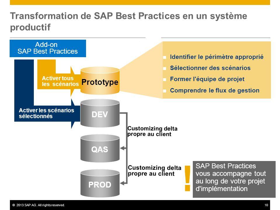 ©2013 SAP AG. All rights reserved.10 Transformation de SAP Best Practices en un système productif SAP Best Practices vous accompagne tout au long de v