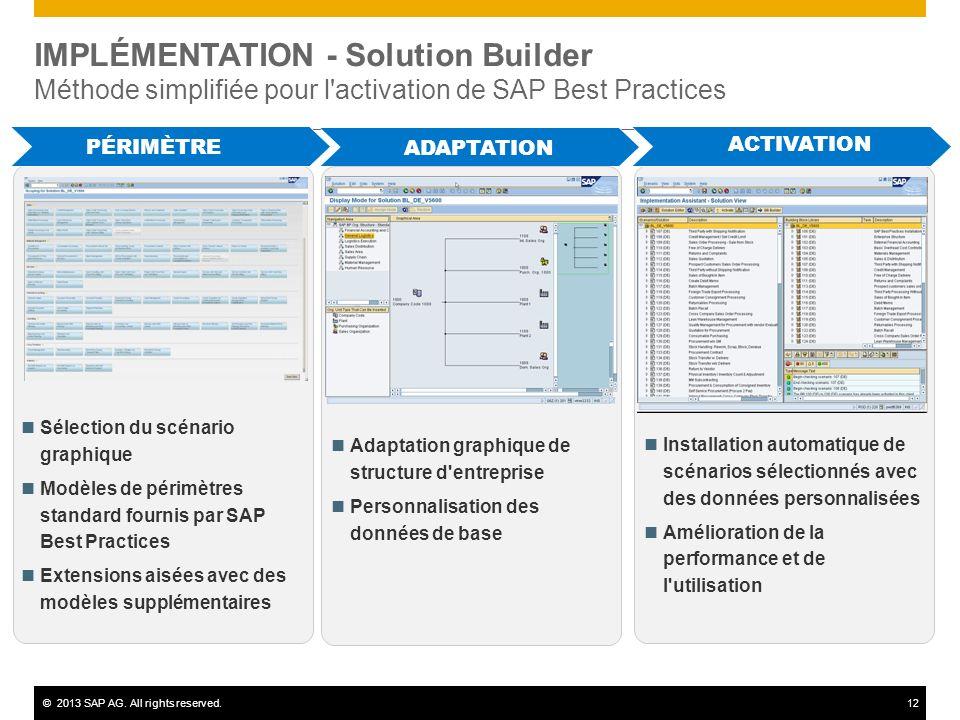 ©2013 SAP AG. All rights reserved.12 IMPLÉMENTATION - Solution Builder Méthode simplifiée pour l'activation de SAP Best Practices Sélection du scénari