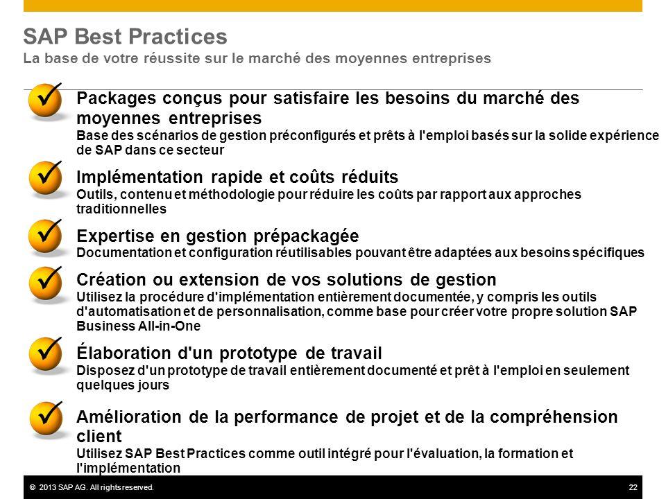 ©2013 SAP AG. All rights reserved.22 SAP Best Practices La base de votre réussite sur le marché des moyennes entreprises Packages conçus pour satisfai