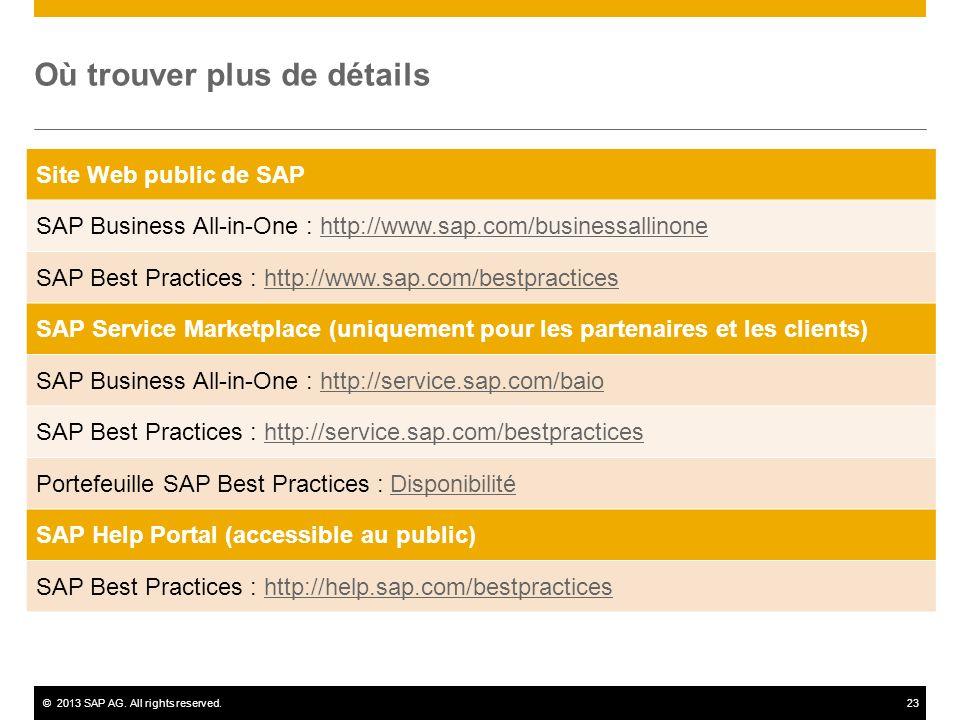 ©2013 SAP AG. All rights reserved.23 Où trouver plus de détails Site Web public de SAP SAP Business All-in-One : http://www.sap.com/businessallinoneht