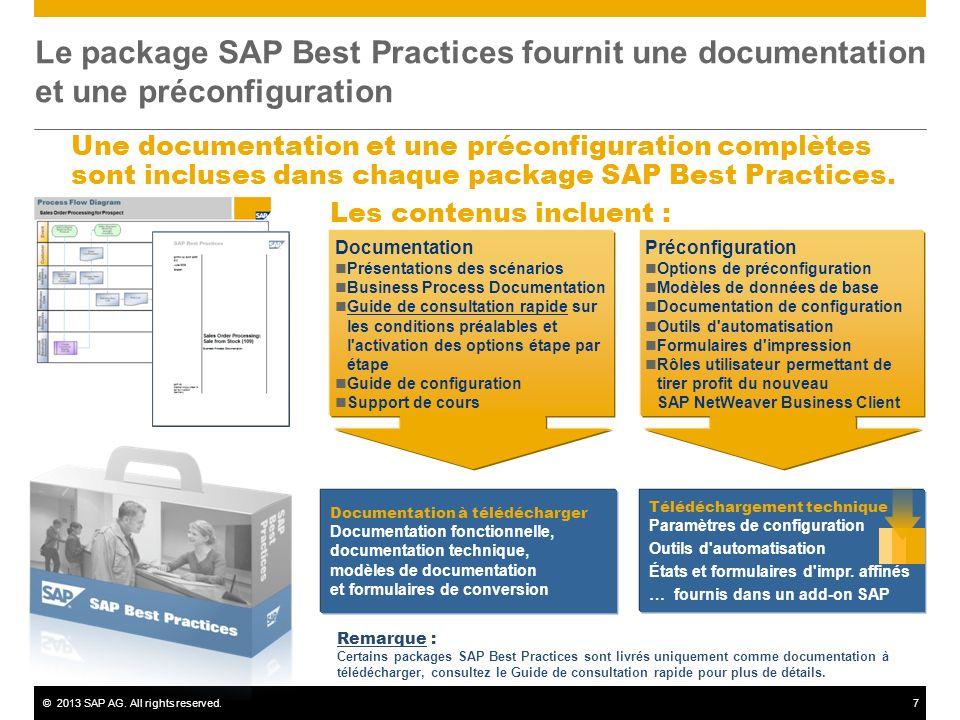 ©2013 SAP AG. All rights reserved.7 Documentation Présentations des scénarios Business Process Documentation Guide de consultation rapide sur les cond