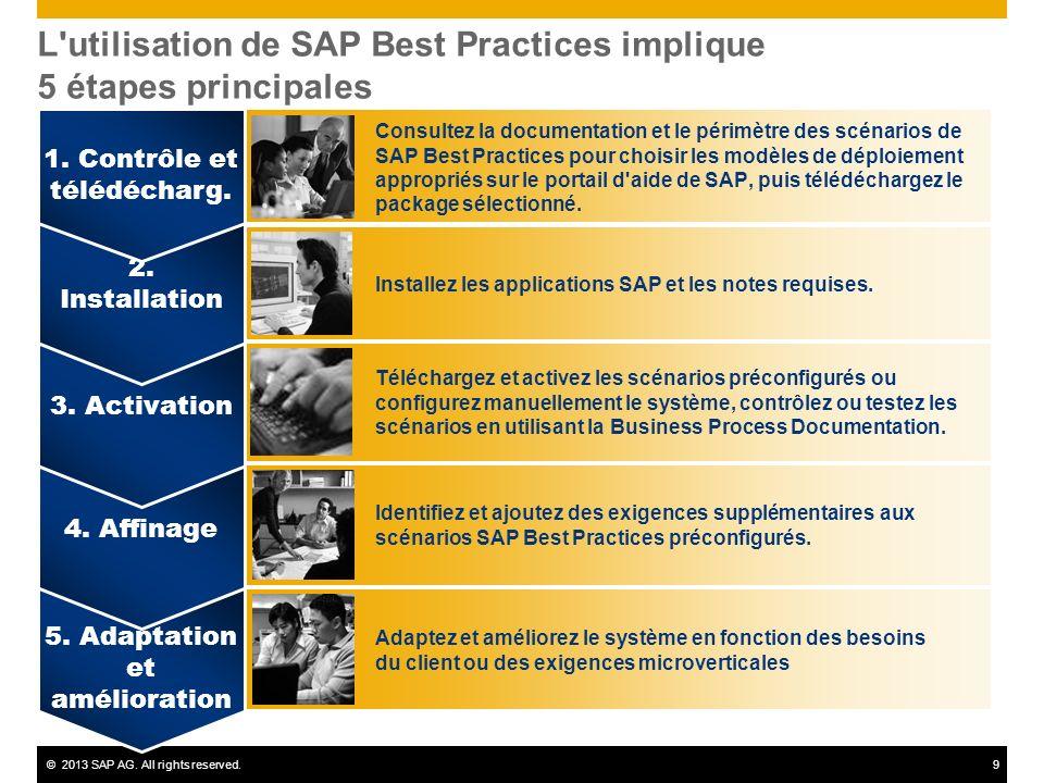©2013 SAP AG. All rights reserved.9 L'utilisation de SAP Best Practices implique 5 étapes principales 5. Adaptation et amélioration 4. Affinage 3. Act