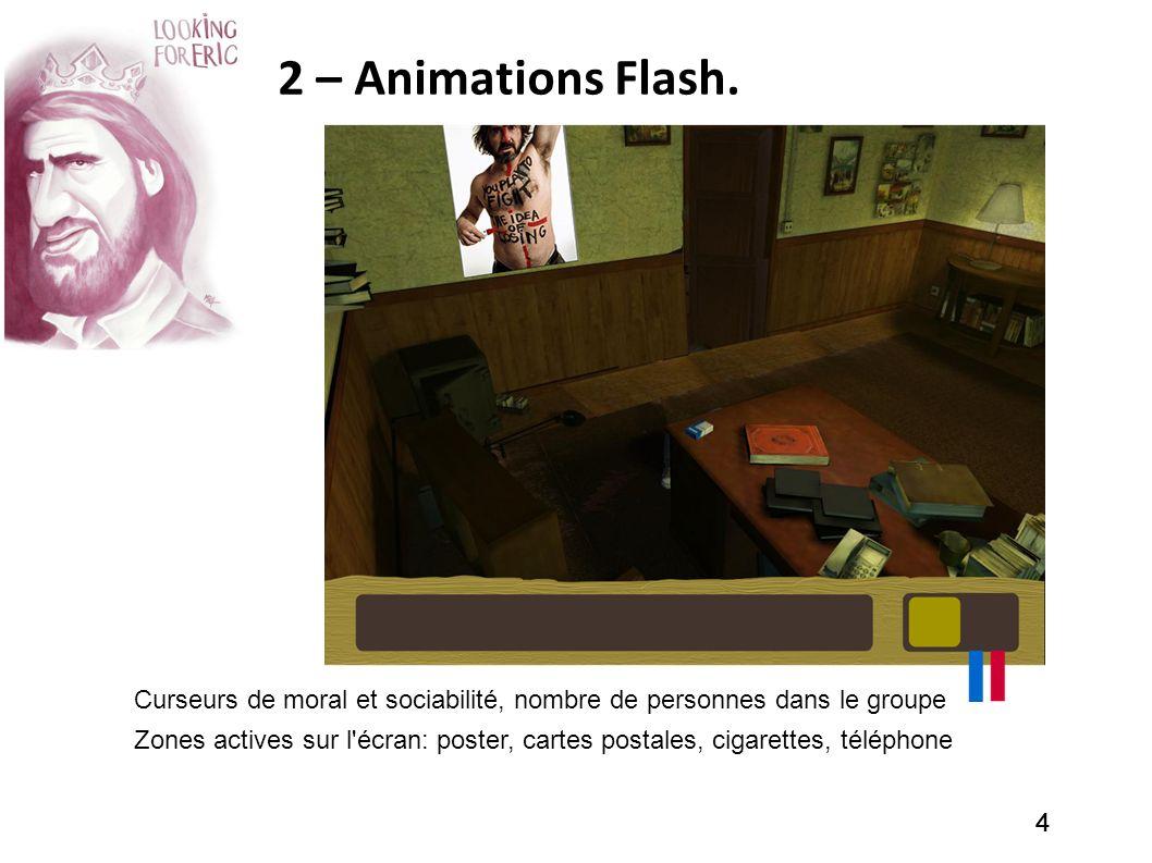 444 2 – Animations Flash. Zones actives sur l'écran: poster, cartes postales, cigarettes, téléphone Curseurs de moral et sociabilité, nombre de person