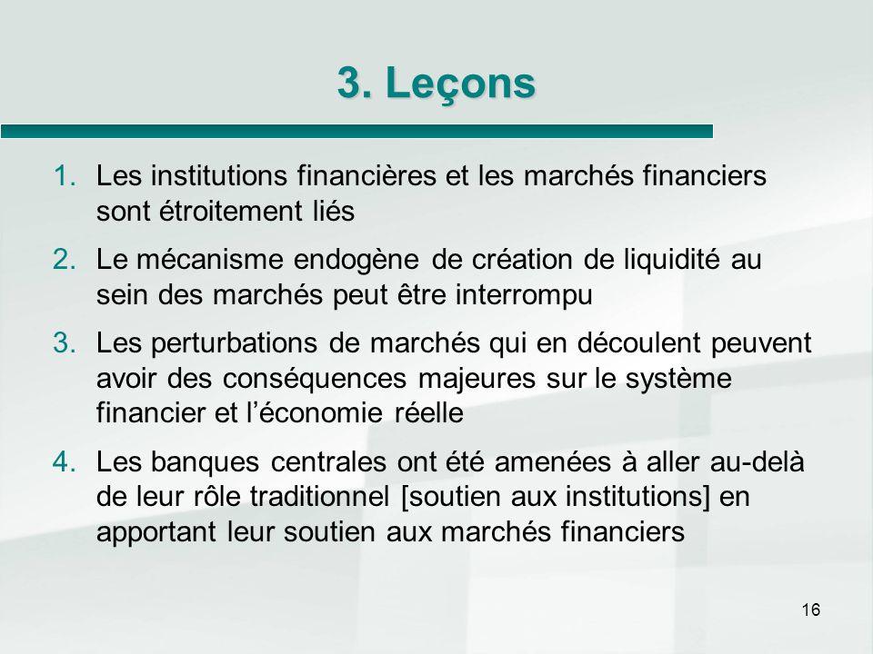 3. Leçons 1.Les institutions financières et les marchés financiers sont étroitement liés 2.Le mécanisme endogène de création de liquidité au sein des