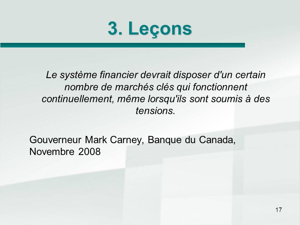3. Leçons Le système financier devrait disposer d'un certain nombre de marchés clés qui fonctionnent continuellement, même lorsqu'ils sont soumis à de