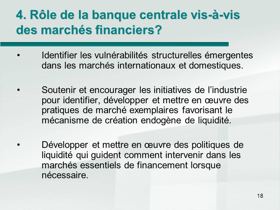 18 4. Rôle de la banque centrale vis-à-vis des marchés financiers? Identifier les vulnérabilités structurelles émergentes dans les marchés internation