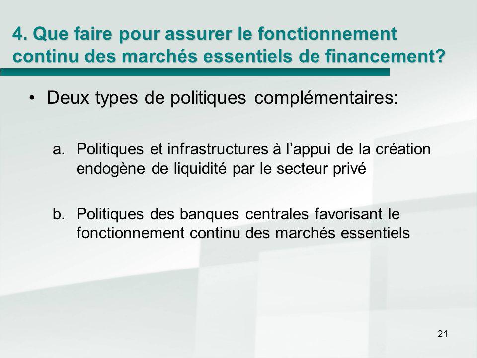 4. Que faire pour assurer le fonctionnement continu des marchés essentiels de financement? Deux types de politiques complémentaires: a.Politiques et i