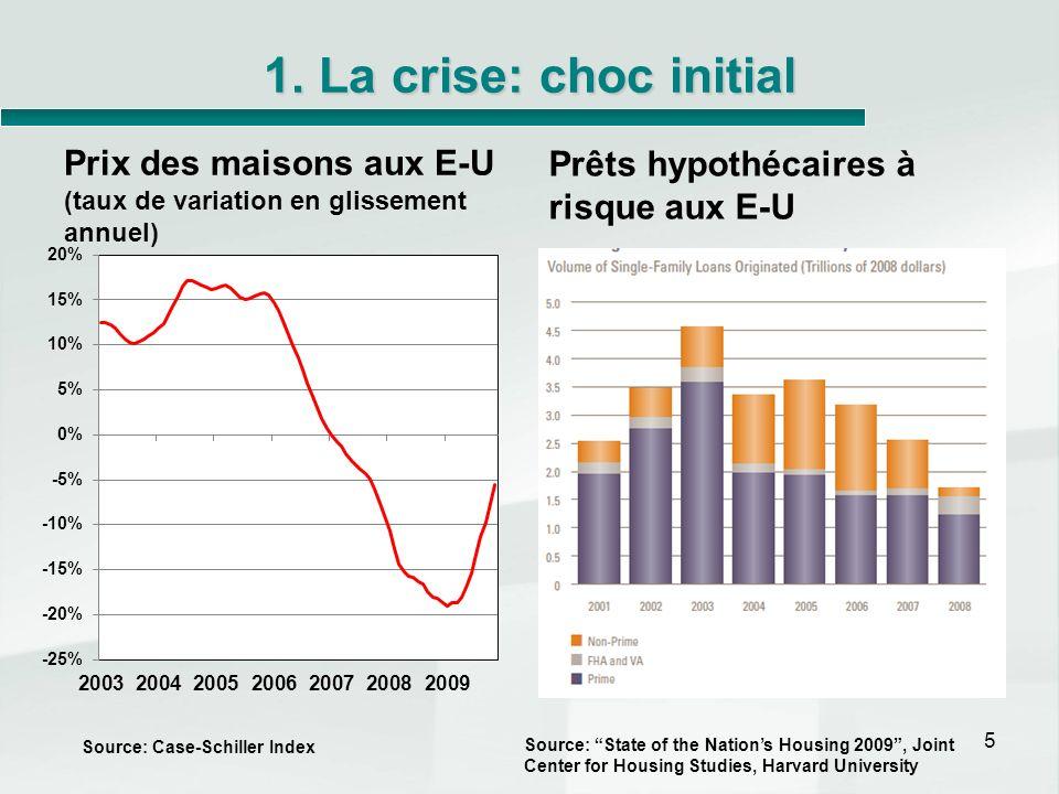 1. La crise: choc initial Prix des maisons aux E-U (taux de variation en glissement annuel) Prêts hypothécaires à risque aux E-U 5 Source: State of th