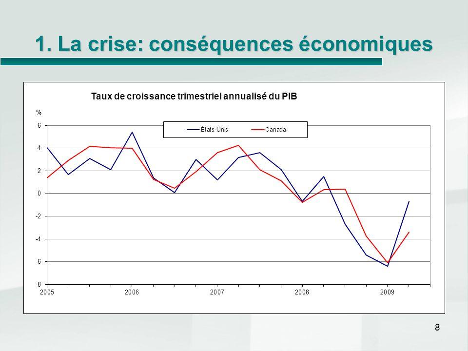 1. La crise: conséquences économiques 8