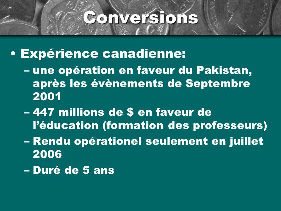 Conversions Expérience canadienne: –une opération en faveur du Pakistan, après les évènements de Septembre 2001 –447 millions de $ en faveur de léducation (formation des professeurs) –Rendu opérationel seulement en juillet 2006 –Duré de 5 ans
