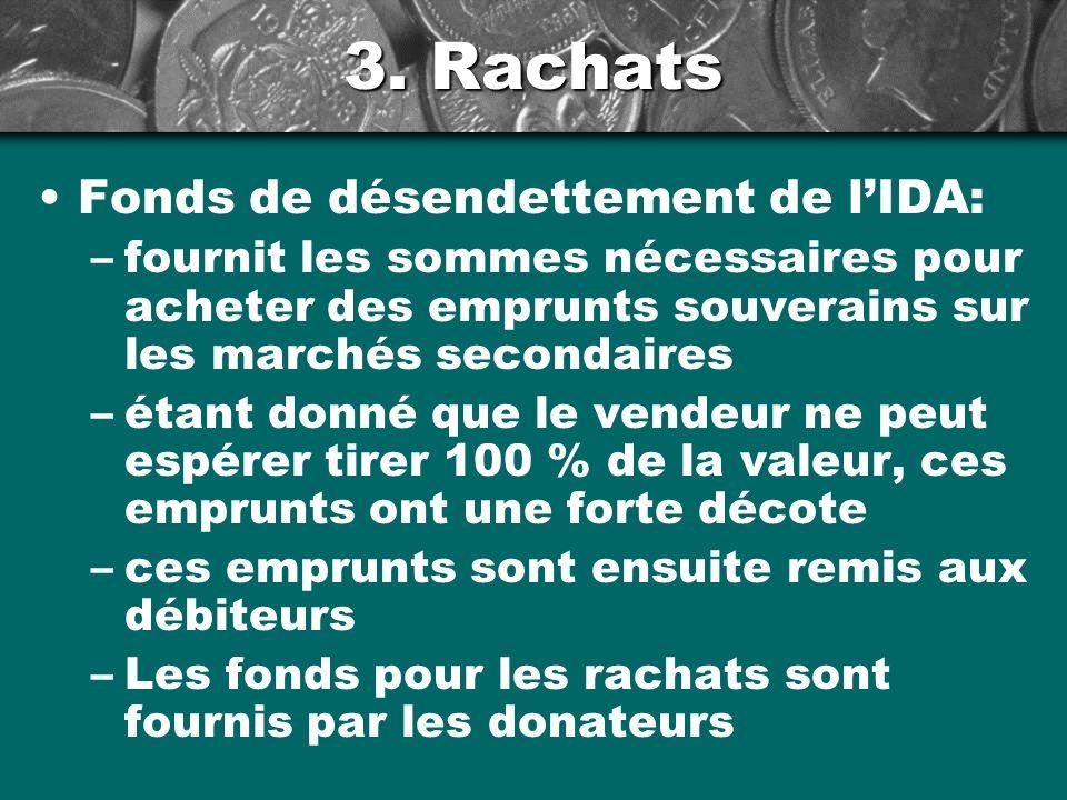 3. Rachats Fonds de désendettement de lIDA: –fournit les sommes nécessaires pour acheter des emprunts souverains sur les marchés secondaires –étant do
