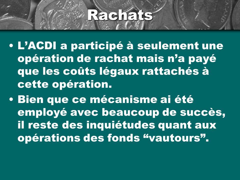 Rachats LACDI a participé à seulement une opération de rachat mais na payé que les coûts légaux rattachés à cette opération.