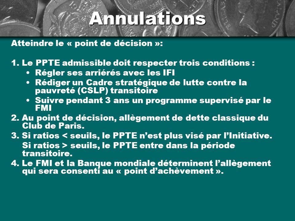 Annulations Période transitoire: Le PPTE doit remplir trois conditions : avoir exécuté avec succès un CSLP pendant un an, suivre un programme de réforme supervisé par le FMI, appliquer tous les critères de réalisation du « point dachèvement ».