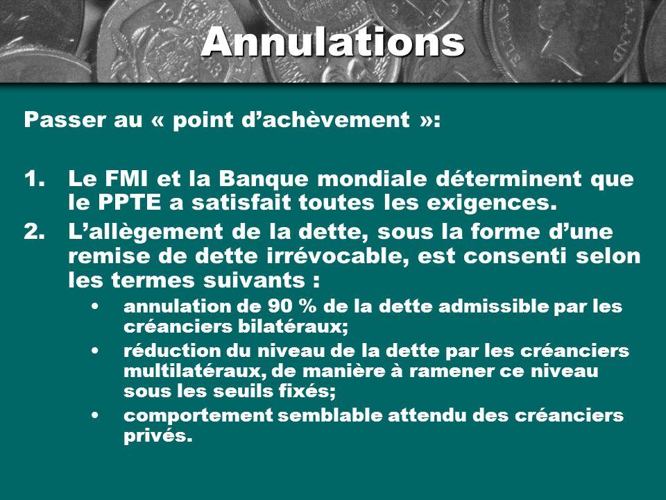 Annulations Passer au « point dachèvement »: 1.Le FMI et la Banque mondiale déterminent que le PPTE a satisfait toutes les exigences.