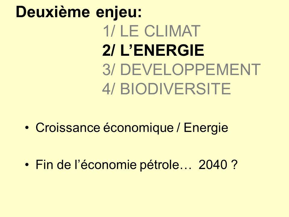 Croissance économique / Energie Fin de léconomie pétrole… 2040 ? Deuxième enjeu: 1/ LE CLIMAT 2/ LENERGIE 3/ DEVELOPPEMENT 4/ BIODIVERSITE