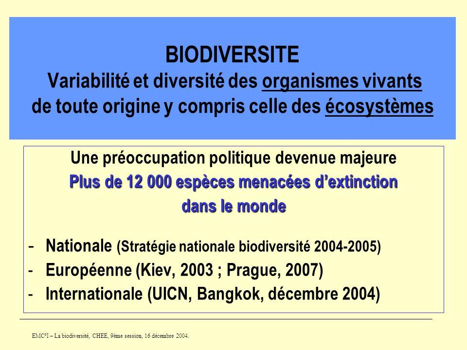 BIODIVERSITE Variabilité et diversité des organismes vivants de toute origine y compris celle des écosystèmes EMC²I – La biodiversité, CHEE, 9ème sess