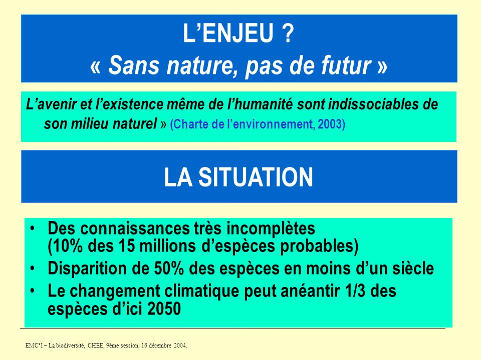 LENJEU ? « Sans nature, pas de futur » Lavenir et lexistence même de lhumanité sont indissociables de son milieu naturel » (Charte de lenvironnement,