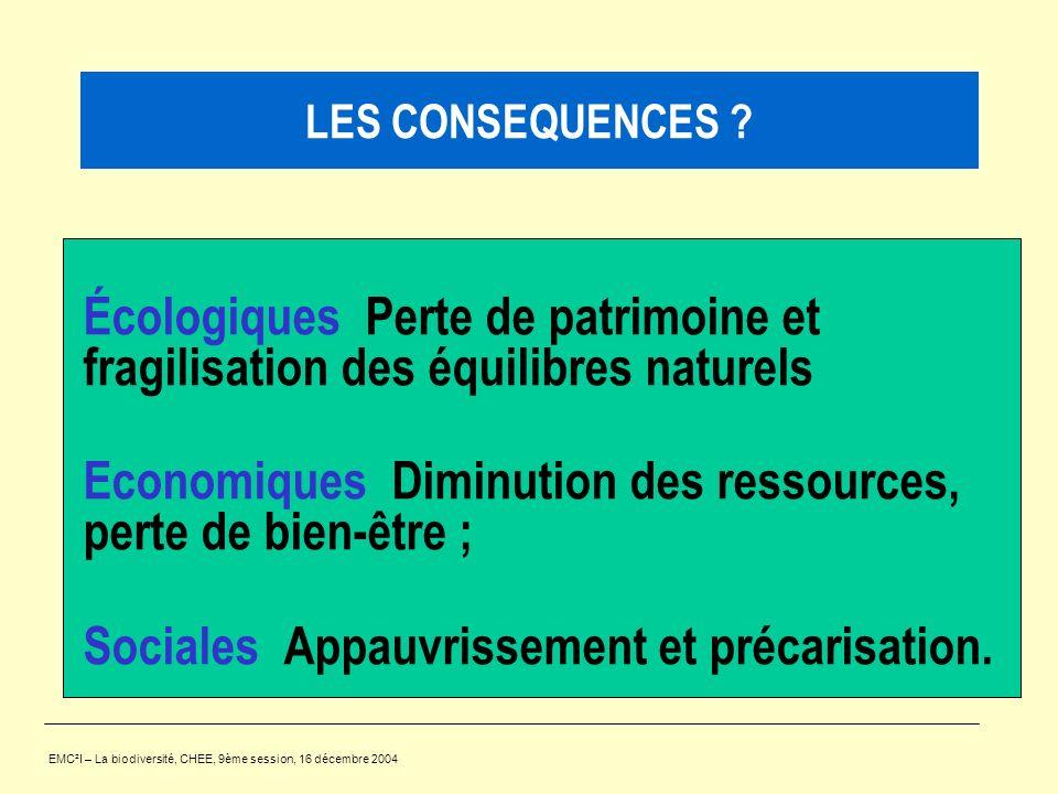 LES CONSEQUENCES ? Écologiques Perte de patrimoine et fragilisation des équilibres naturels Economiques Diminution des ressources, perte de bien-être