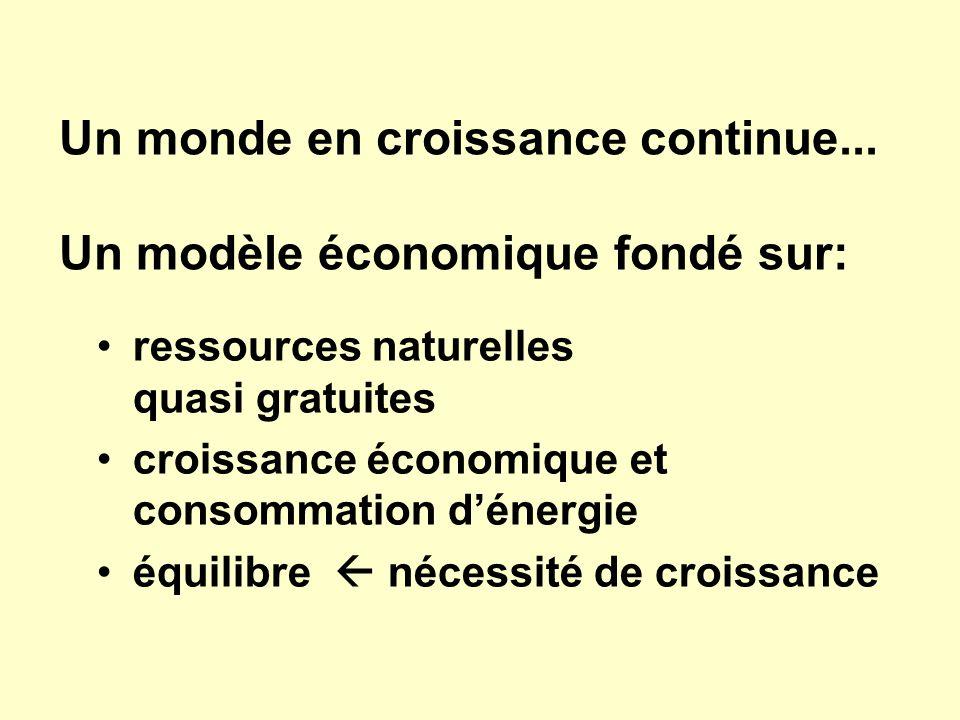 Un monde en croissance continue... Un modèle économique fondé sur: ressources naturelles quasi gratuites croissance économique et consommation dénergi