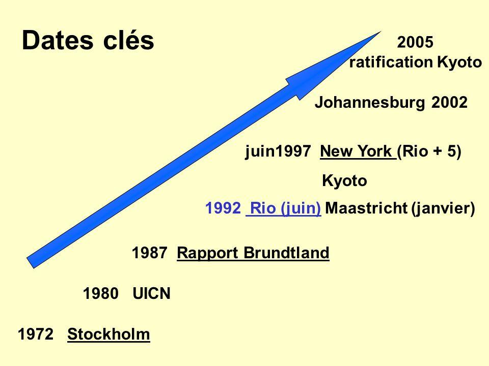Dates clés 1972 Stockholm 1987 Rapport Brundtland 1992 Rio (juin) Maastricht (janvier) juin1997 New York (Rio + 5) Kyoto Johannesburg 2002 1980 UICN 2