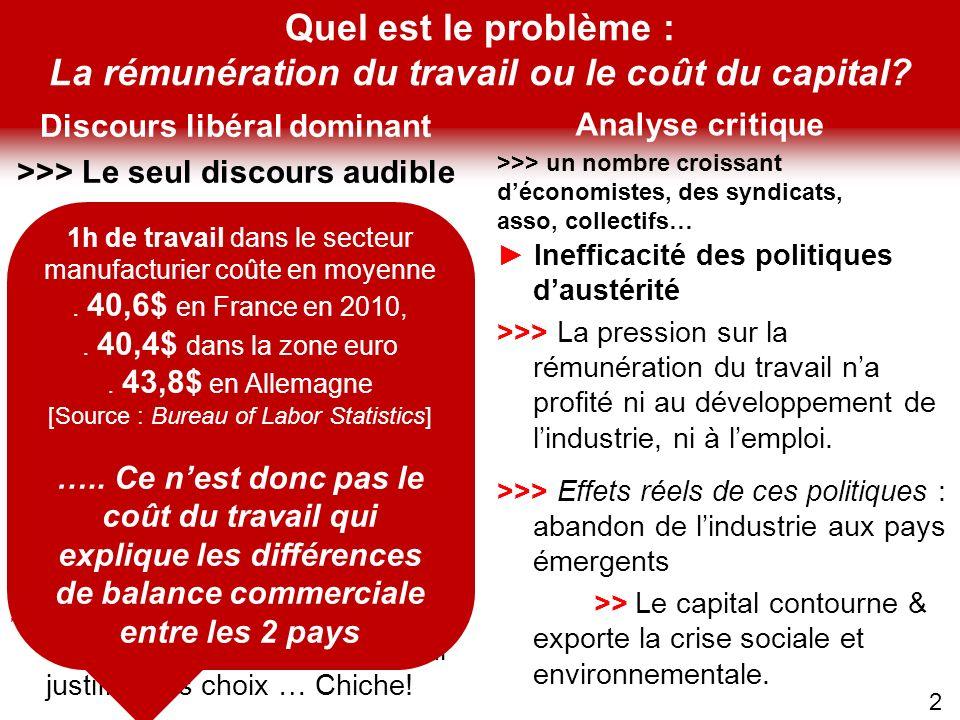 Le « coût » du travail responsable du chômage & de la désindustrialisation >>> Une seule réponse : austérité justifiée par un nécessaire « choc de com