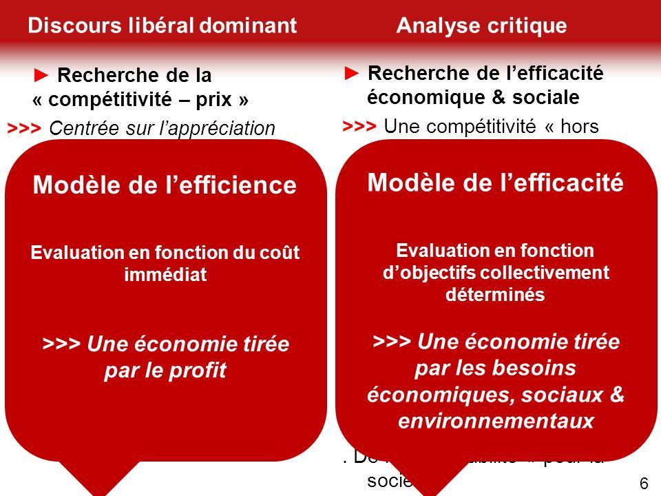 Discours libéral dominantAnalyse critique Recherche de la « compétitivité – prix » >>> Centrée sur lappréciation temps / coût / bénéfice. >>> Moyen :