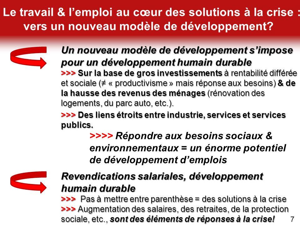 Le travail & lemploi au cœur des solutions à la crise : vers un nouveau modèle de développement? Un nouveau modèle de développement simpose pour un dé