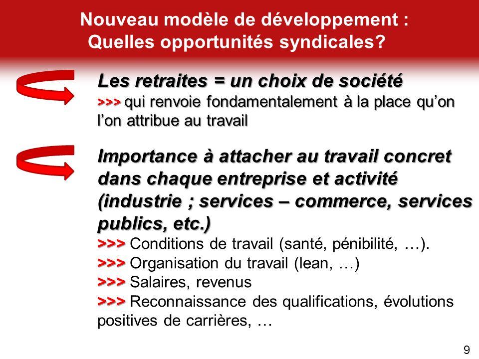 9 Nouveau modèle de développement : Quelles opportunités syndicales? Importance à attacher au travail concret dans chaque entreprise et activité (indu
