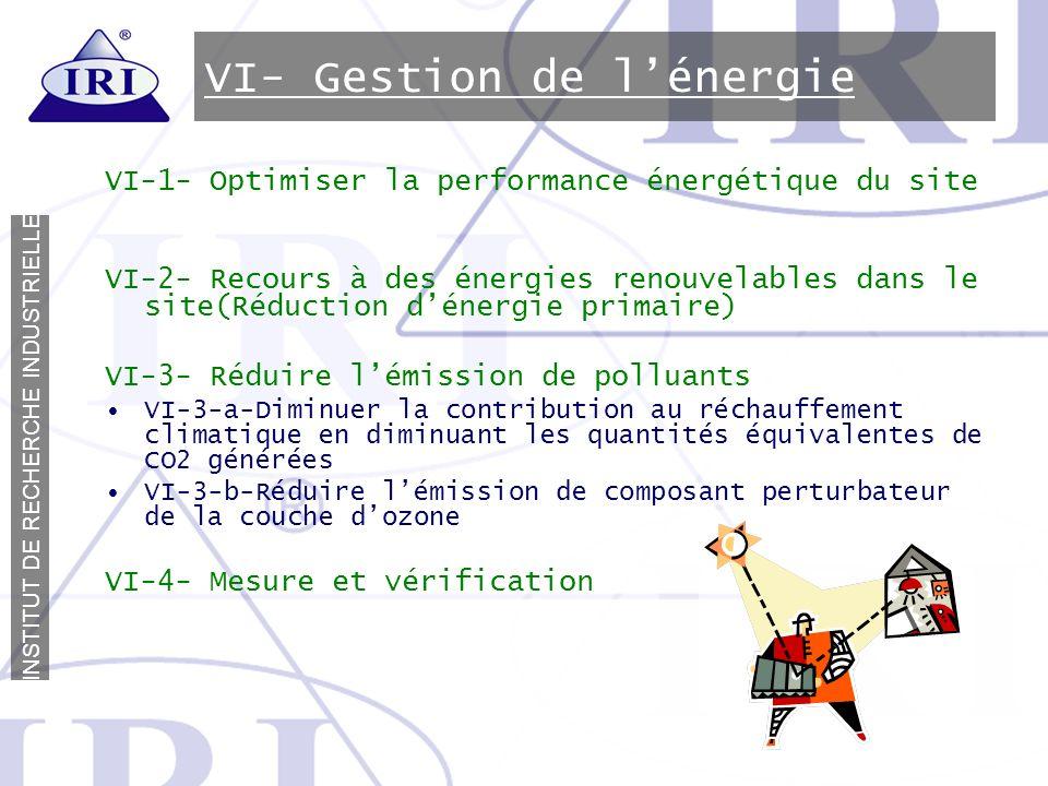 I N S T I T U T D E R E C H E R C H E I N D U S T R I E L L E VI- Gestion de lénergie VI-1- Optimiser la performance énergétique du site VI-2- Recours