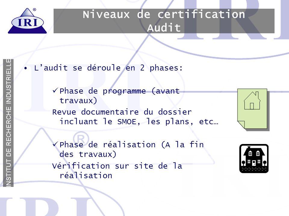 I N S T I T U T D E R E C H E R C H E I N D U S T R I E L L E Niveaux de certification Audit Laudit se déroule en 2 phases: Phase de programme (avant