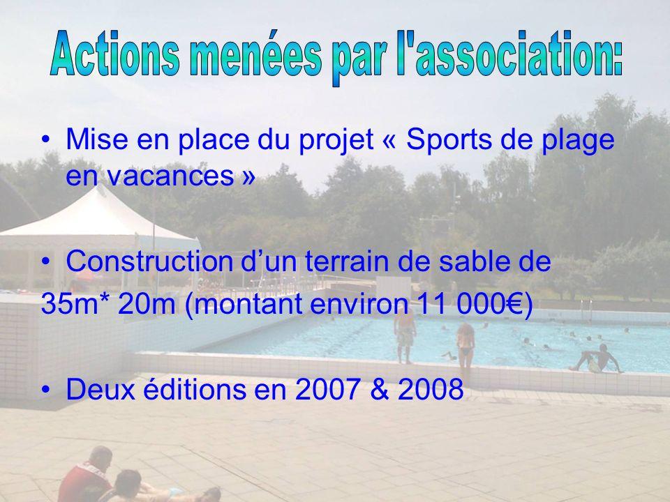 Plus de 6000 participants Différents sports proposés: –Beach Volley –Beach Rugby –Sandball –Beach Soccer –Beach Ultimate –Softball