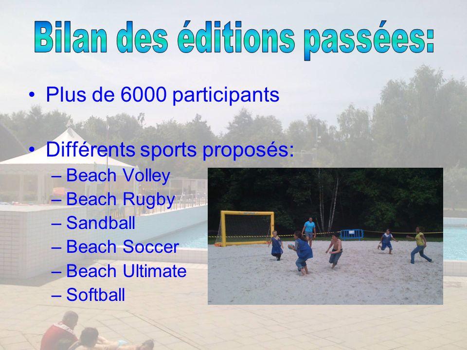 3ème édition de « Sports de Plage en Vacances » Changement de Nom: « BeachOSoleil » choisit suite au vote du personnel de la Base Régionale de Loisirs - Saint Quentin en Yvelines.