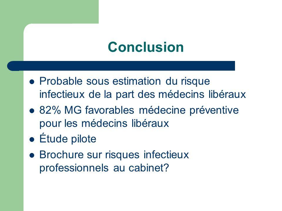 Conclusion Probable sous estimation du risque infectieux de la part des médecins libéraux 82% MG favorables médecine préventive pour les médecins libé