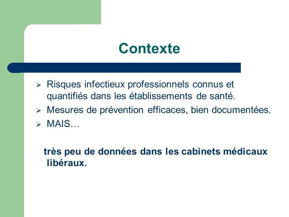 Contexte Risques infectieux professionnels connus et quantifiés dans les établissements de santé. Mesures de prévention efficaces, bien documentées. M