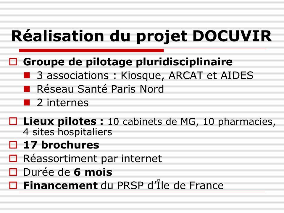 Réalisation du projet DOCUVIR Groupe de pilotage pluridisciplinaire 3 associations : Kiosque, ARCAT et AIDES Réseau Santé Paris Nord 2 internes Lieux