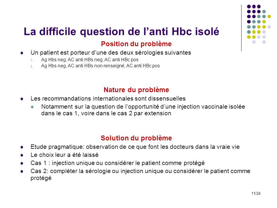 La difficile question de lanti Hbc isolé Position du problème Un patient est porteur dune des deux sérologies suivantes 1.