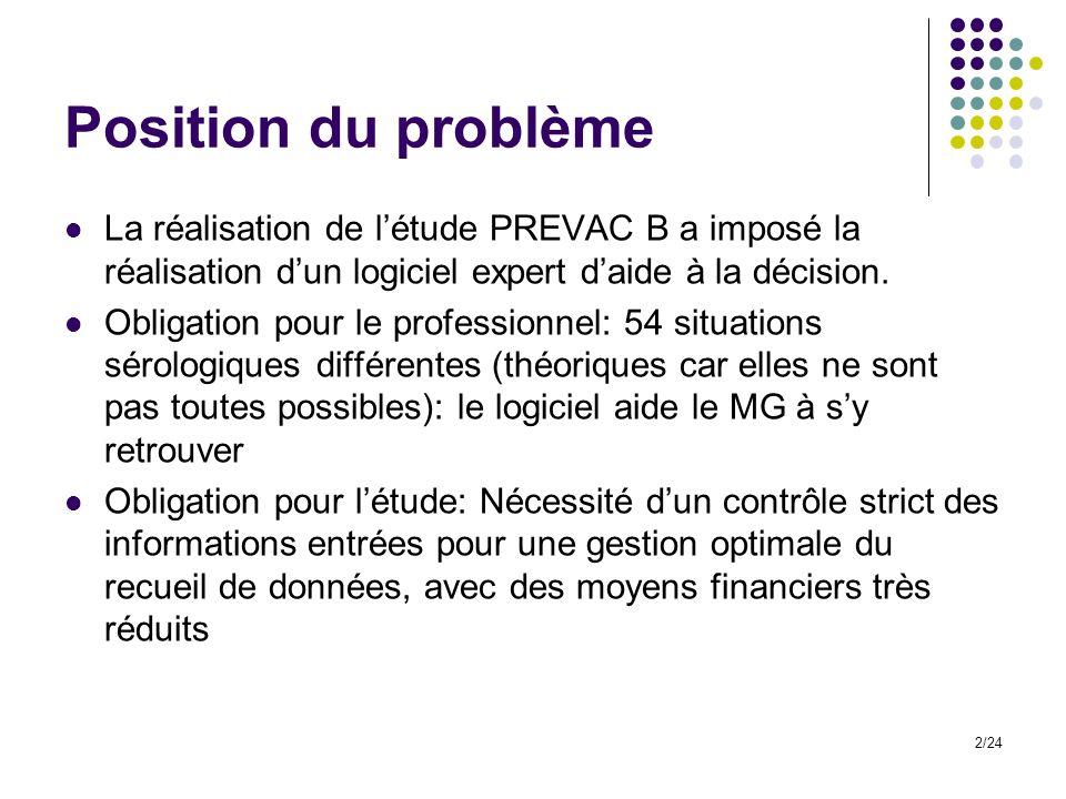 Position du problème La réalisation de létude PREVAC B a imposé la réalisation dun logiciel expert daide à la décision.