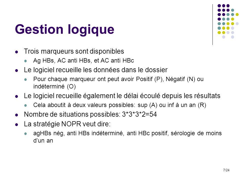 Gestion logique Trois marqueurs sont disponibles Ag HBs, AC anti HBs, et AC anti HBc Le logiciel recueille les données dans le dossier Pour chaque marqueur ont peut avoir Positif (P), Négatif (N) ou indéterminé (O) Le logiciel recueille également le délai écoulé depuis les résultats Cela aboutit à deux valeurs possibles: sup (A) ou inf à un an (R) Nombre de situations possibles: 3*3*3*2=54 La stratégie NOPR veut dire: agHBs nég, anti HBs indéterminé, anti HBc positif, sérologie de moins dun an 7/24